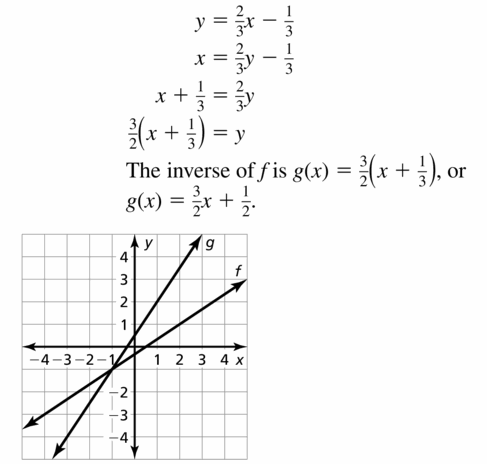 Big Ideas Math Algebra 2 Answers Chapter 5 Rational Exponents and Radical Functions 5.6 Question 19.2