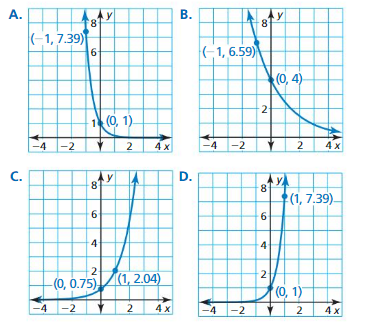 Big Ideas Math Algebra 2 Answers Chapter 6 Exponential and Logarithmic Functions 6.2 6