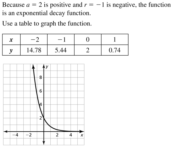 Big Ideas Math Algebra 2 Answers Chapter 6 Exponential and Logarithmic Functions 6.2 a 17
