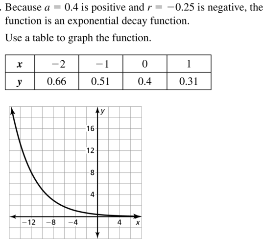 Big Ideas Math Algebra 2 Answers Chapter 6 Exponential and Logarithmic Functions 6.2 a 21