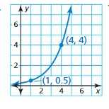 Big Ideas Math Algebra 2 Answers Chapter 6 Exponential and Logarithmic Functions 6.7 10
