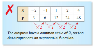 Big Ideas Math Algebra 2 Answers Chapter 6 Exponential and Logarithmic Functions 6.7 13
