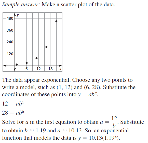 Big Ideas Math Algebra 2 Answers Chapter 6 Exponential and Logarithmic Functions 6.7 a 21