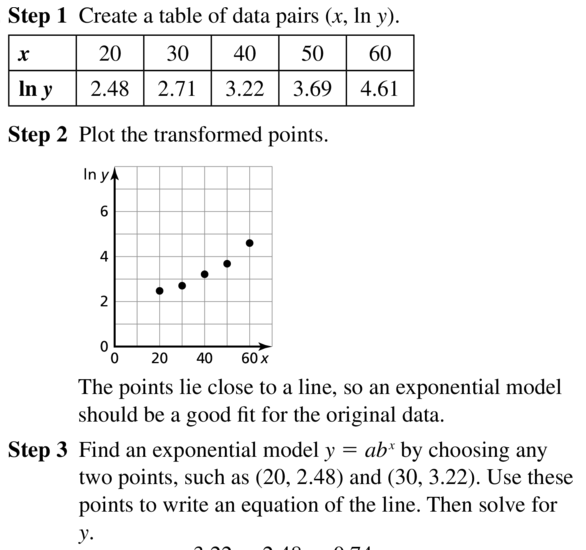 Big Ideas Math Algebra 2 Answers Chapter 6 Exponential and Logarithmic Functions 6.7 a 25.1