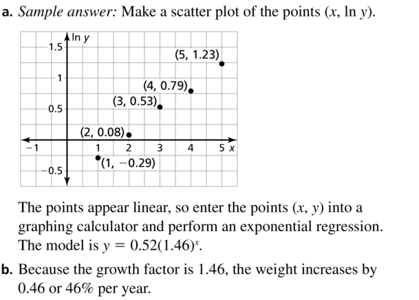 Big Ideas Math Algebra 2 Answers Chapter 6 Exponential and Logarithmic Functions 6.7 a 35