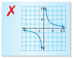 Big Ideas Math Algebra 2 Answers Chapter 7 Rational Functions 7.2 4