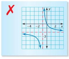 Big Ideas Math Algebra 2 Answers Chapter 7 Rational Functions 7.2 5