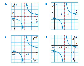 Big Ideas Math Algebra 2 Answers Chapter 7 Rational Functions 7.2 6.1
