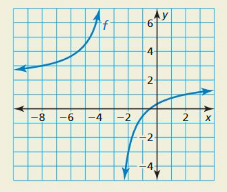 Big Ideas Math Algebra 2 Answers Chapter 7 Rational Functions 7.2 7