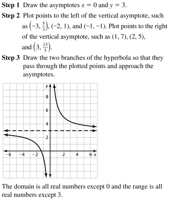 Big Ideas Math Algebra 2 Answers Chapter 7 Rational Functions 7.2 a 11