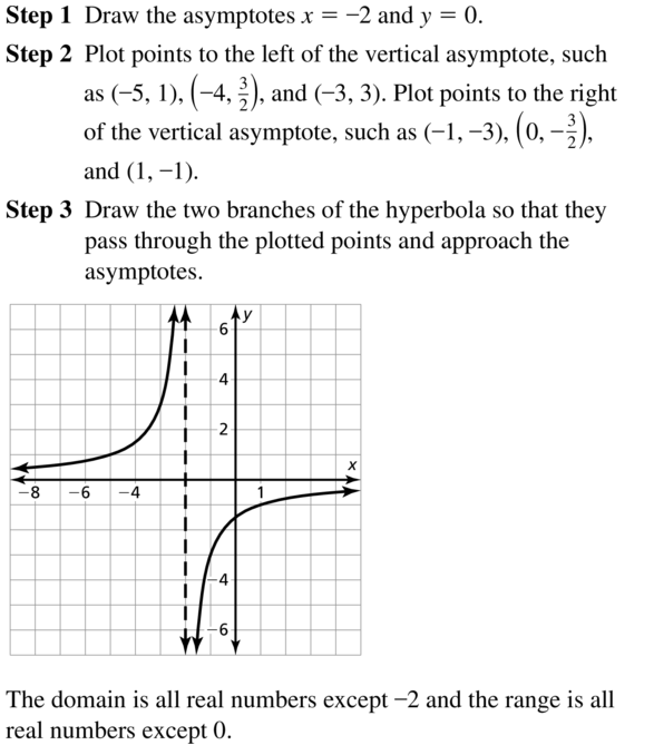 Big Ideas Math Algebra 2 Answers Chapter 7 Rational Functions 7.2 a 15