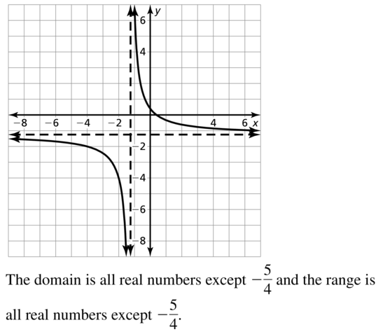 Big Ideas Math Algebra 2 Answers Chapter 7 Rational Functions 7.2 a 29.2