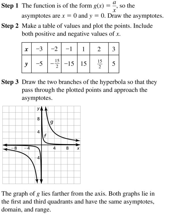 Big Ideas Math Algebra 2 Answers Chapter 7 Rational Functions 7.2 a 7