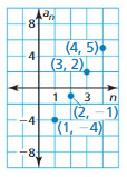 Big Ideas Math Algebra 2 Answers Chapter 8 Sequences and Series 8.2 8