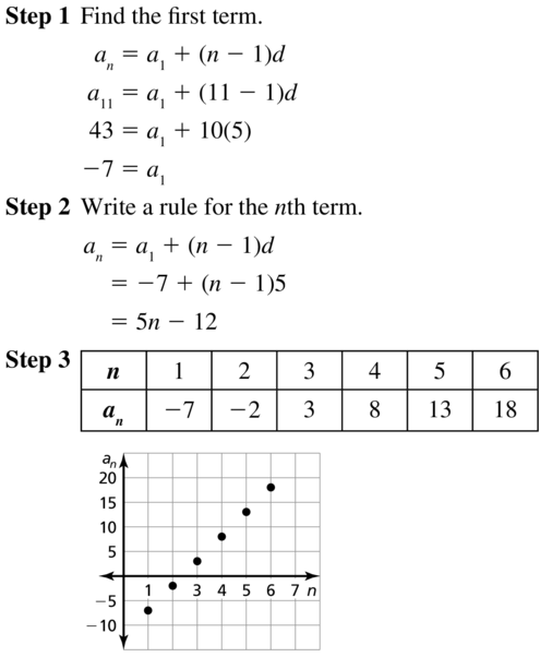Big Ideas Math Algebra 2 Answers Chapter 8 Sequences and Series 8.2 a 23