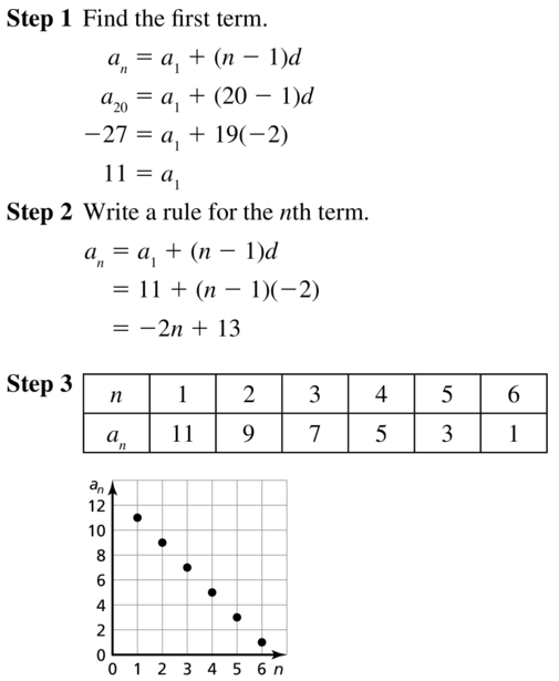 Big Ideas Math Algebra 2 Answers Chapter 8 Sequences and Series 8.2 a 25
