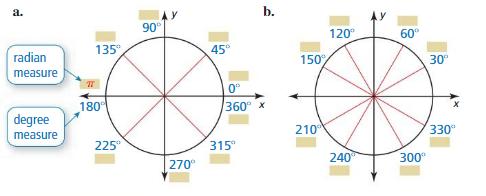 Big Ideas Math Algebra 2 Answers Chapter 9 Trigonometric Ratios and Functions 9.2 1