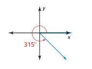 Big Ideas Math Algebra 2 Answers Chapter 9 Trigonometric Ratios and Functions 9.2 5