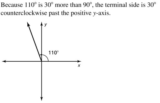 Big Ideas Math Algebra 2 Answers Chapter 9 Trigonometric Ratios and Functions 9.2 a 5
