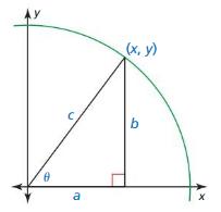 Big Ideas Math Algebra 2 Answers Chapter 9 Trigonometric Ratios and Functions 9.7 1