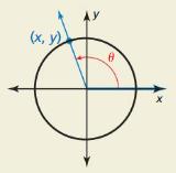 Big Ideas Math Algebra 2 Answers Chapter 9 Trigonometric Ratios and Functions 9.7 6