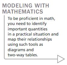 Big Ideas Math Algebra 2 Solutions Chapter 10 Probability 10.3 2