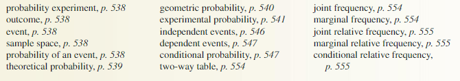 Big Ideas Math Algebra 2 Solutions Chapter 10 Probability 10.3 21