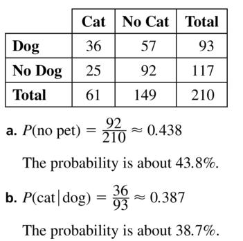 Big Ideas Math Algebra 2 Solutions Chapter 10 Probability 10.3 a 23