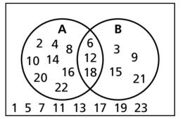 Big Ideas Math Algebra 2 Solutions Chapter 10 Probability 10.3 a 29