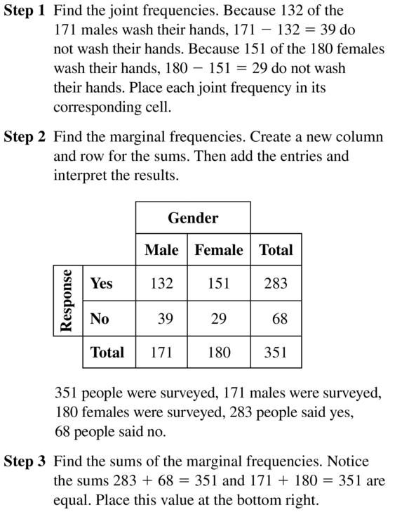 Big Ideas Math Algebra 2 Solutions Chapter 10 Probability 10.3 a 5