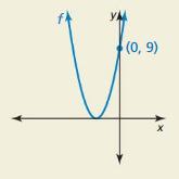 Big Ideas Math Algebra 2 Solutions Chapter 3 Quadratic Equations and Complex Numbers 3.3 15