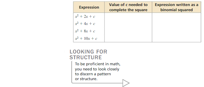 Big Ideas Math Algebra 2 Solutions Chapter 3 Quadratic Equations and Complex Numbers 3.3 2