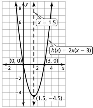 Big Ideas Math Algebra 2 Solutions Chapter 3 Quadratic Equations and Complex Numbers 3.3 a 79