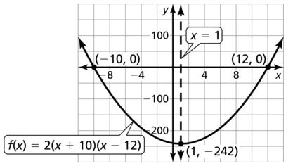 Big Ideas Math Algebra 2 Solutions Chapter 3 Quadratic Equations and Complex Numbers 3.3 a 81