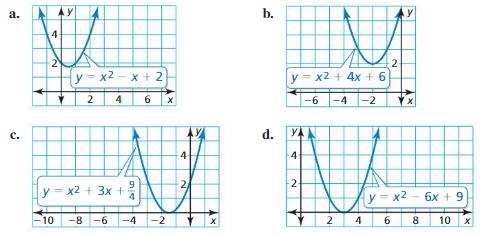 Big Ideas Math Algebra 2 Solutions Chapter 3 Quadratic Equations and Complex Numbers ca 9