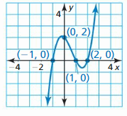 Big Ideas Math Algebra 2 Solutions Chapter 4 Polynomial Functions 121