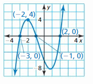 Big Ideas Math Algebra 2 Solutions Chapter 4 Polynomial Functions 122