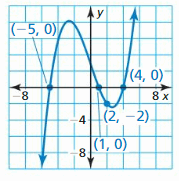 Big Ideas Math Algebra 2 Solutions Chapter 4 Polynomial Functions 123