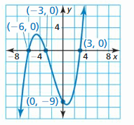 Big Ideas Math Algebra 2 Solutions Chapter 4 Polynomial Functions 124
