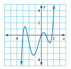 Big Ideas Math Algebra 2 Solutions Chapter 4 Polynomial Functions 211