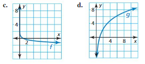 Big Ideas Math Algebra 2 Solutions Chapter 6 Exponential and Logarithmic Functions 6.3 10