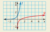 Big Ideas Math Algebra 2 Solutions Chapter 6 Exponential and Logarithmic Functions 6.3 12