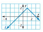 Big Ideas Math Algebra 2 Solutions Chapter 6 Exponential and Logarithmic Functions 6.3 16