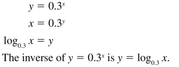 Big Ideas Math Algebra 2 Solutions Chapter 6 Exponential and Logarithmic Functions 6.3 a 43