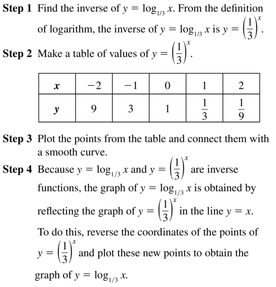 Big Ideas Math Algebra 2 Solutions Chapter 6 Exponential and Logarithmic Functions 6.3 a 57.1