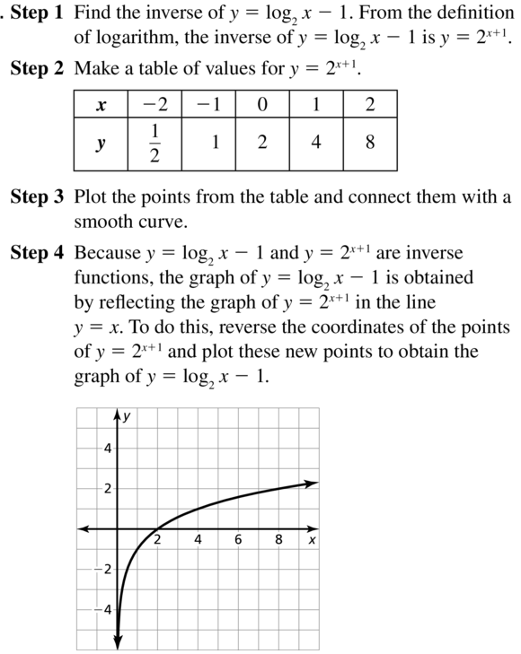 Big Ideas Math Algebra 2 Solutions Chapter 6 Exponential and Logarithmic Functions 6.3 a 59