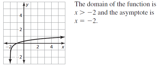 Big Ideas Math Algebra 2 Solutions Chapter 6 Exponential and Logarithmic Functions 6.3 a 61