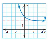 Big Ideas Math Algebra 2 Solutions Chapter 6 Exponential and Logarithmic Functions ct 5