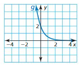 Big Ideas Math Algebra 2 Solutions Chapter 6 Exponential and Logarithmic Functions ct 6