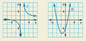 Big Ideas Math Algebra 2 Solutions Chapter 7 Rational Functions 7.3 12